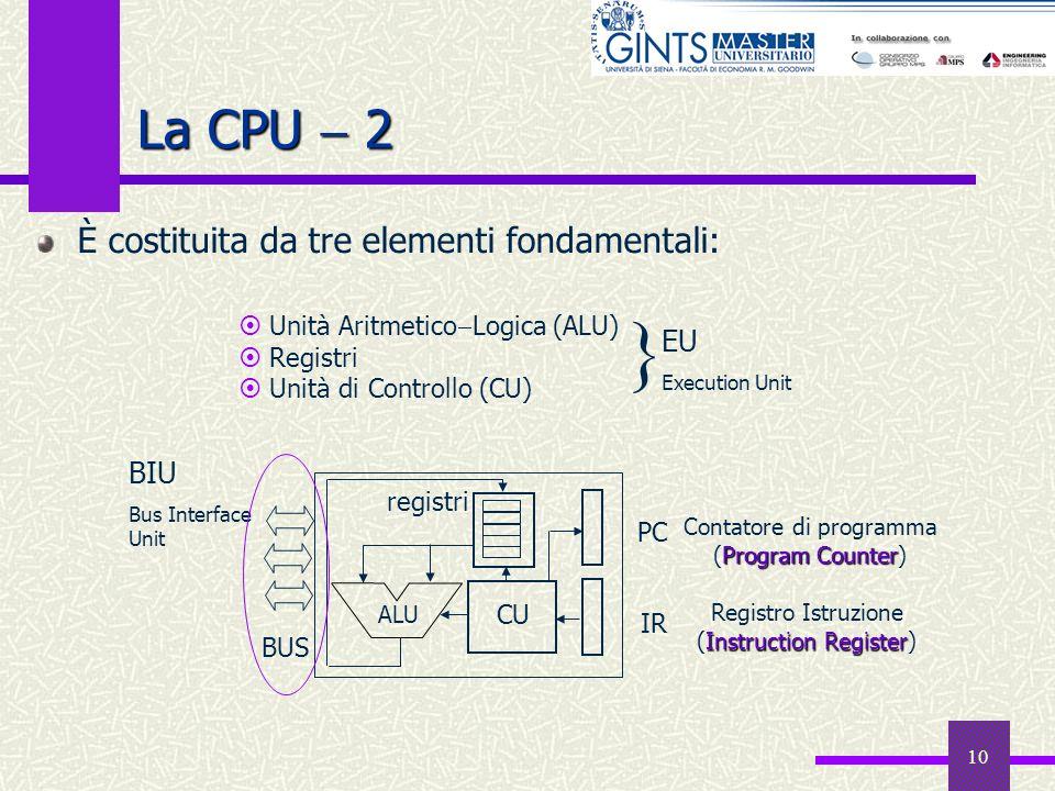 } La CPU  2 È costituita da tre elementi fondamentali: EU BIU