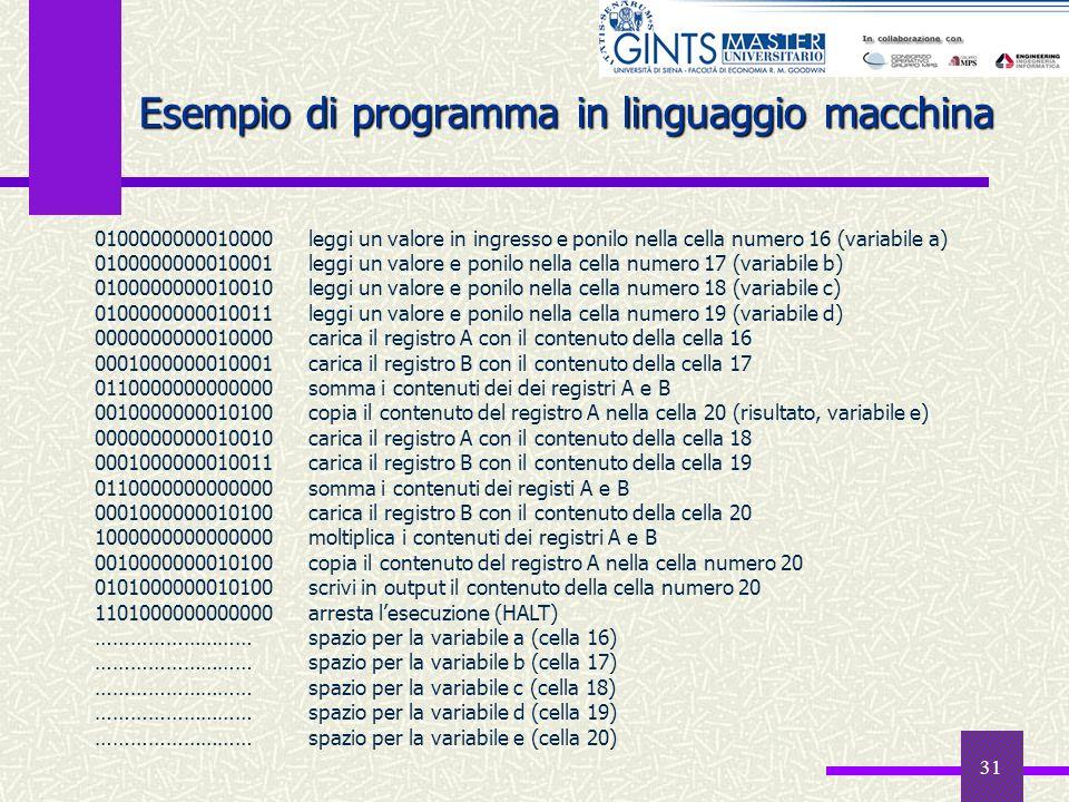 Esempio di programma in linguaggio macchina