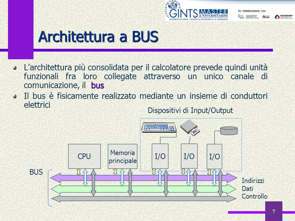 Architettura a BUS