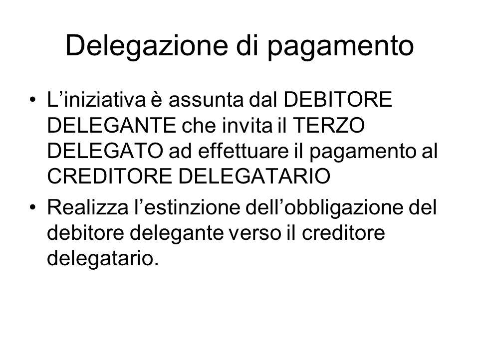 Delegazione di pagamento