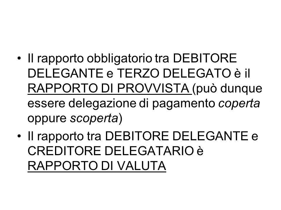 Il rapporto obbligatorio tra DEBITORE DELEGANTE e TERZO DELEGATO è il RAPPORTO DI PROVVISTA (può dunque essere delegazione di pagamento coperta oppure scoperta)