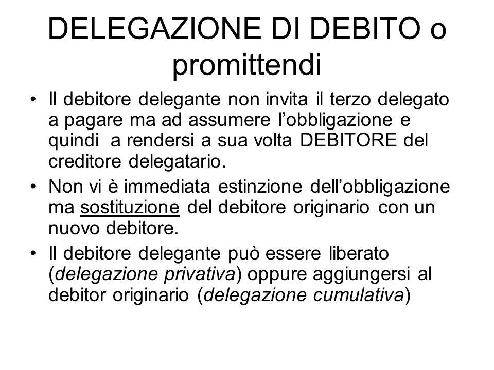 DELEGAZIONE DI DEBITO o promittendi
