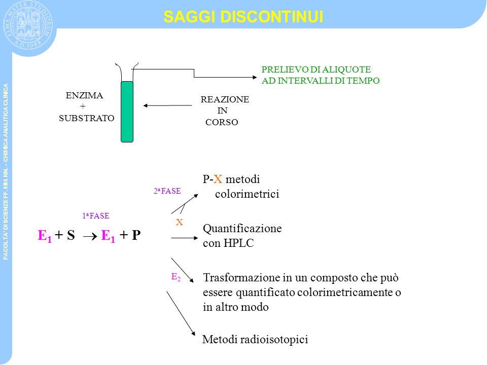 SAGGI DISCONTINUI E1 + S  E1 + P P-X metodi colorimetrici