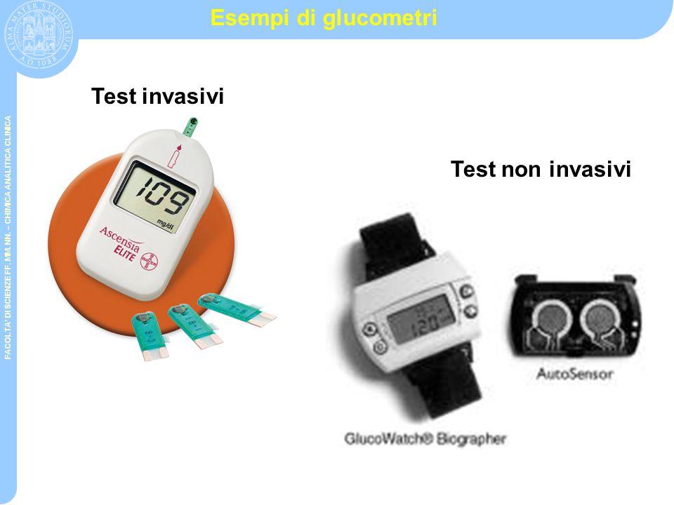 Esempi di glucometri Test invasivi Test non invasivi