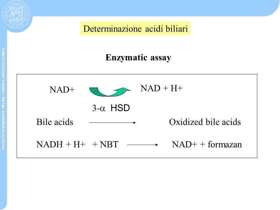 Determinazione acidi biliari