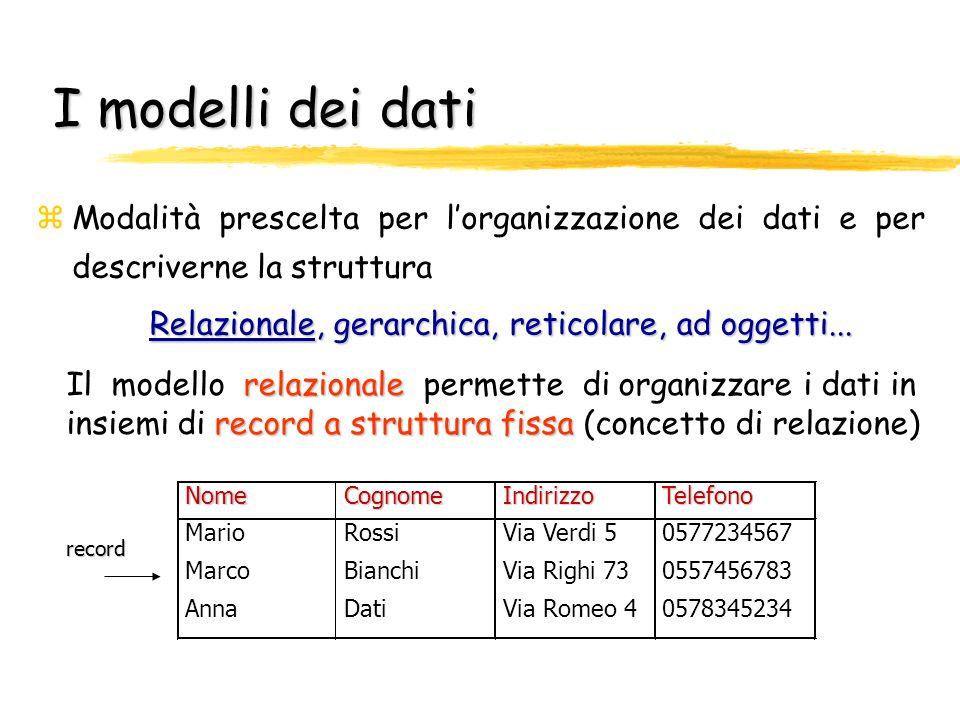 I modelli dei dati Modalità prescelta per l'organizzazione dei dati e per descriverne la struttura.