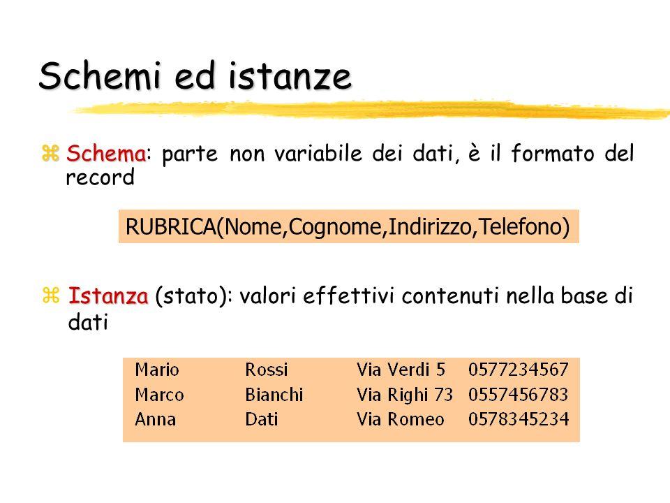 Schemi ed istanzeSchema: parte non variabile dei dati, è il formato del record. RUBRICA(Nome,Cognome,Indirizzo,Telefono)