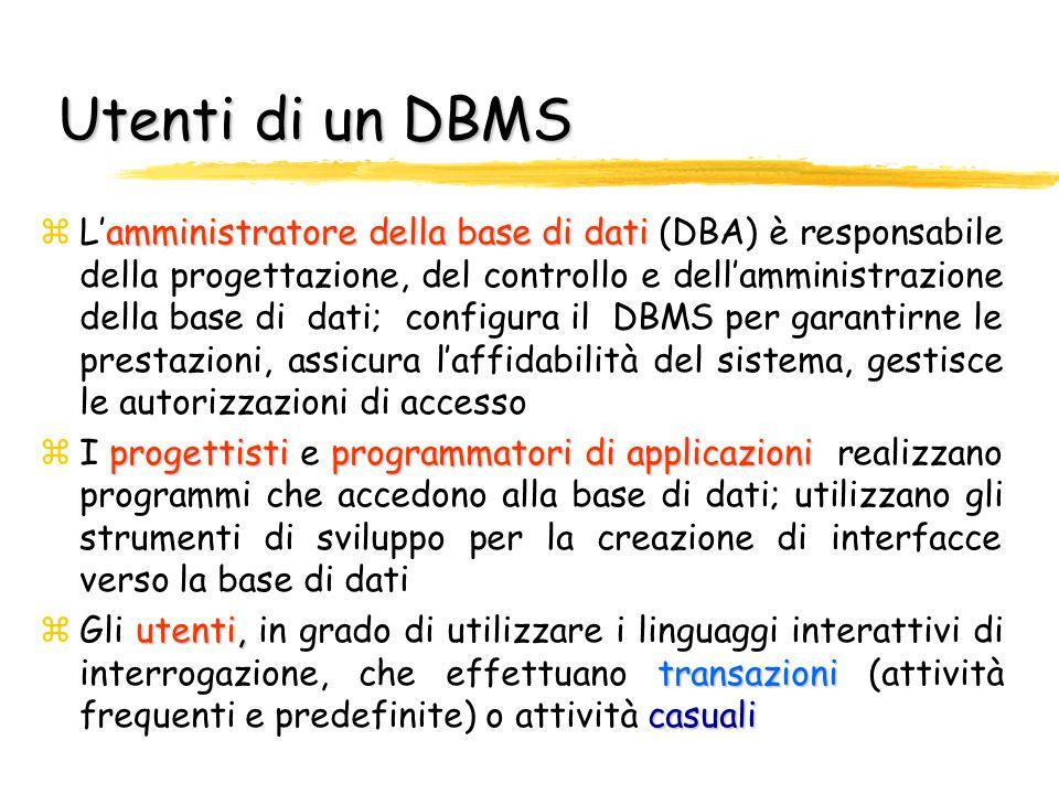 Utenti di un DBMS