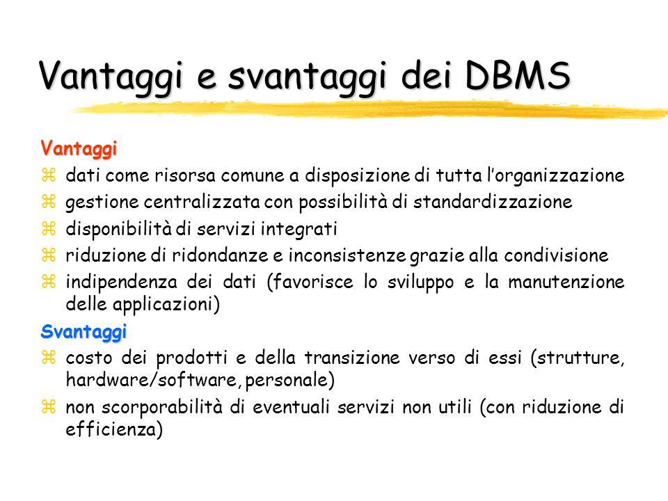 Vantaggi e svantaggi dei DBMS