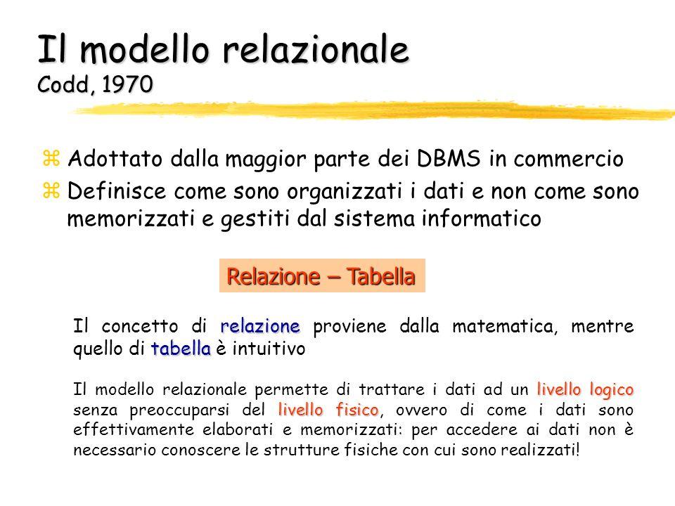 Il modello relazionale Codd, 1970