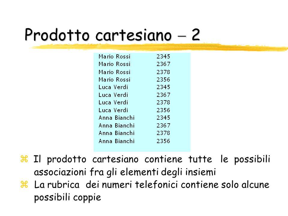Prodotto cartesiano  2Il prodotto cartesiano contiene tutte le possibili. associazioni fra gli elementi degli insiemi.