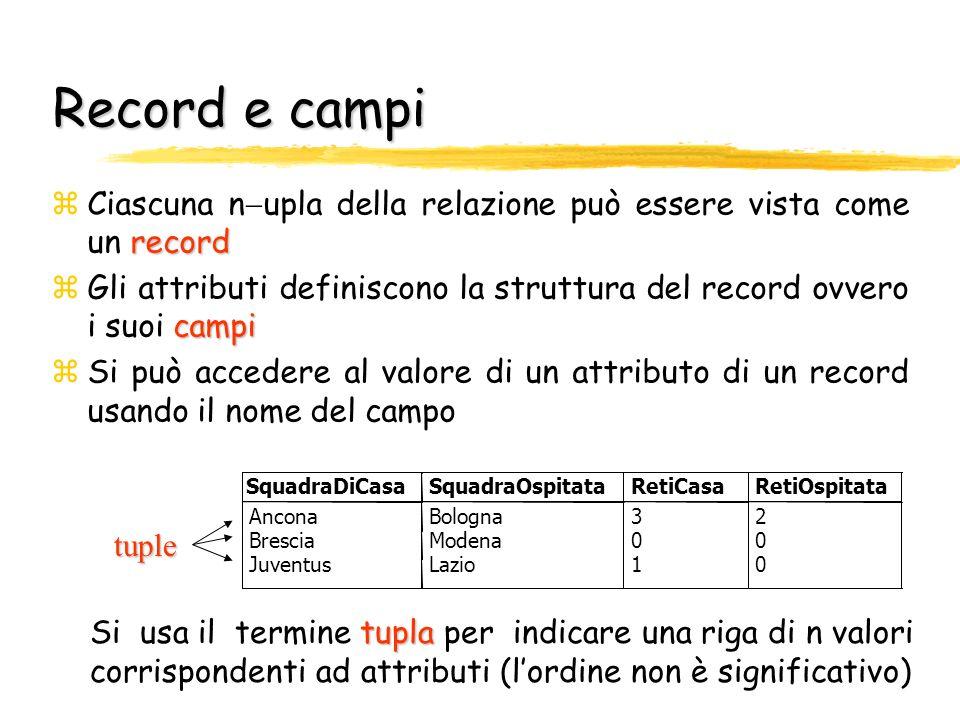 Record e campiCiascuna nupla della relazione può essere vista come un record. Gli attributi definiscono la struttura del record ovvero i suoi campi.