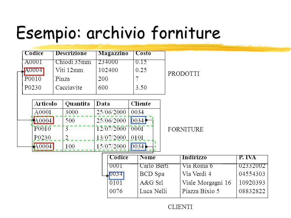 Esempio: archivio forniture
