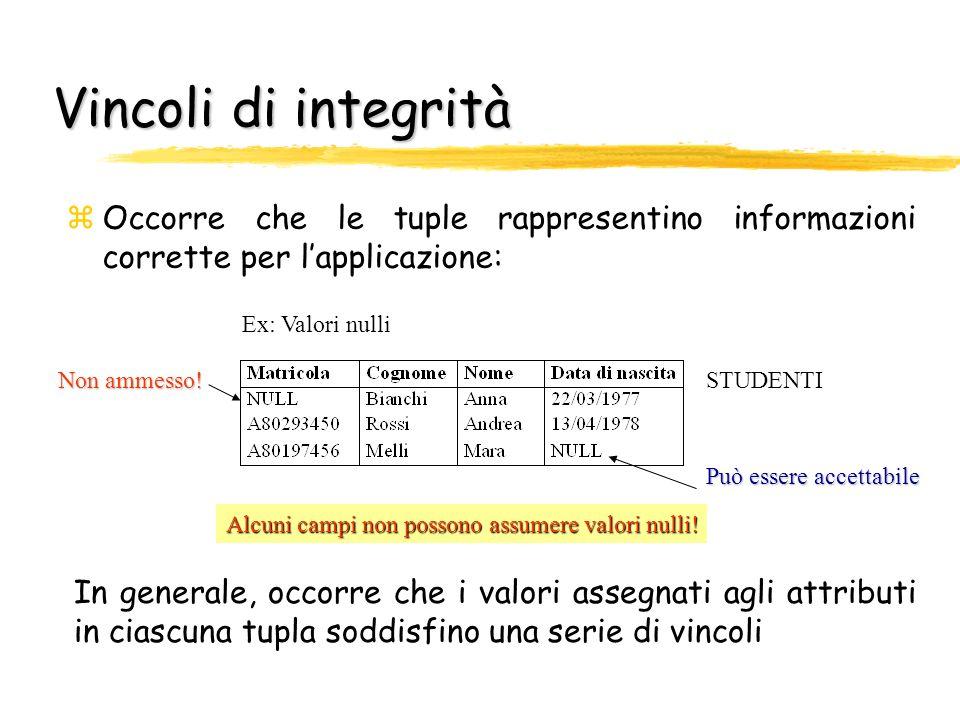 Vincoli di integrità Occorre che le tuple rappresentino informazioni corrette per l'applicazione: Ex: Valori nulli.