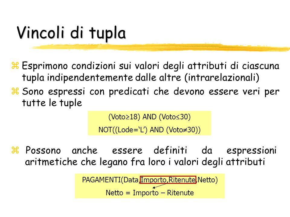 Vincoli di tupla Esprimono condizioni sui valori degli attributi di ciascuna tupla indipendentemente dalle altre (intrarelazionali)