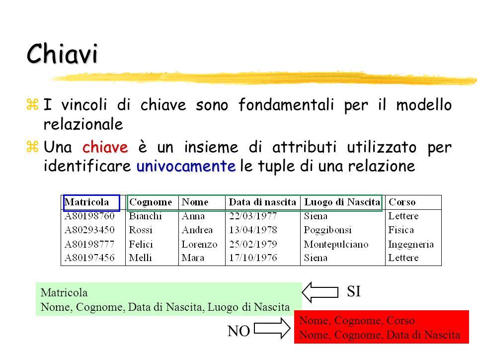 ChiaviI vincoli di chiave sono fondamentali per il modello relazionale.