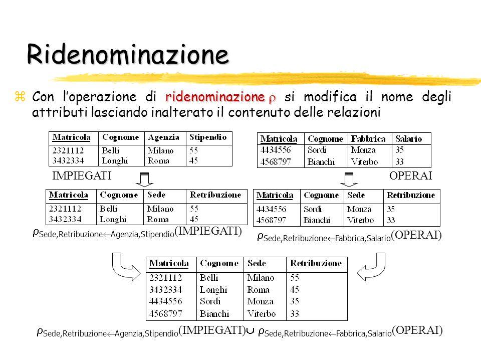 Ridenominazione Con l'operazione di ridenominazione si modifica il nome degli attributi lasciando inalterato il contenuto delle relazioni.