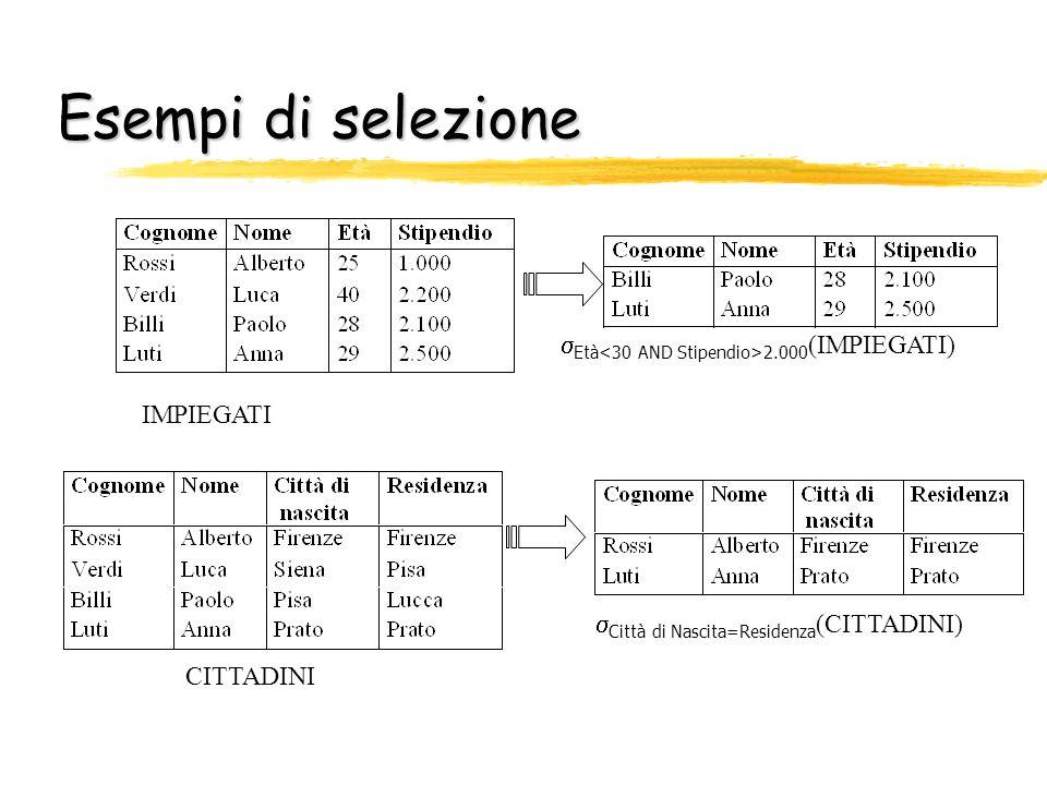 Esempi di selezione Età<30 AND Stipendio>2.000(IMPIEGATI)