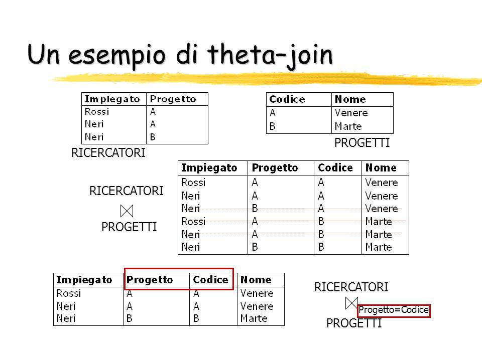Un esempio di theta–join