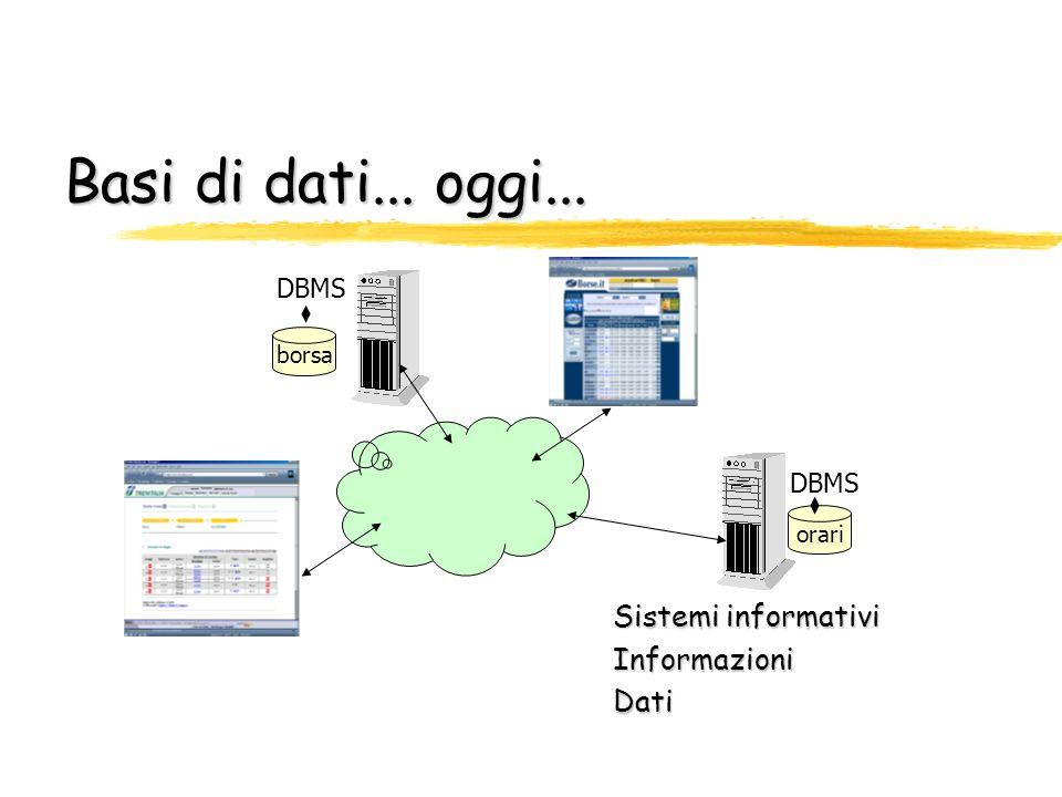 Sistemi informativi Informazioni Dati