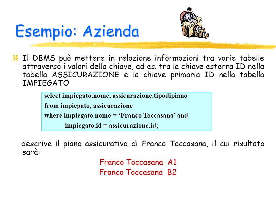 Esempio: Azienda