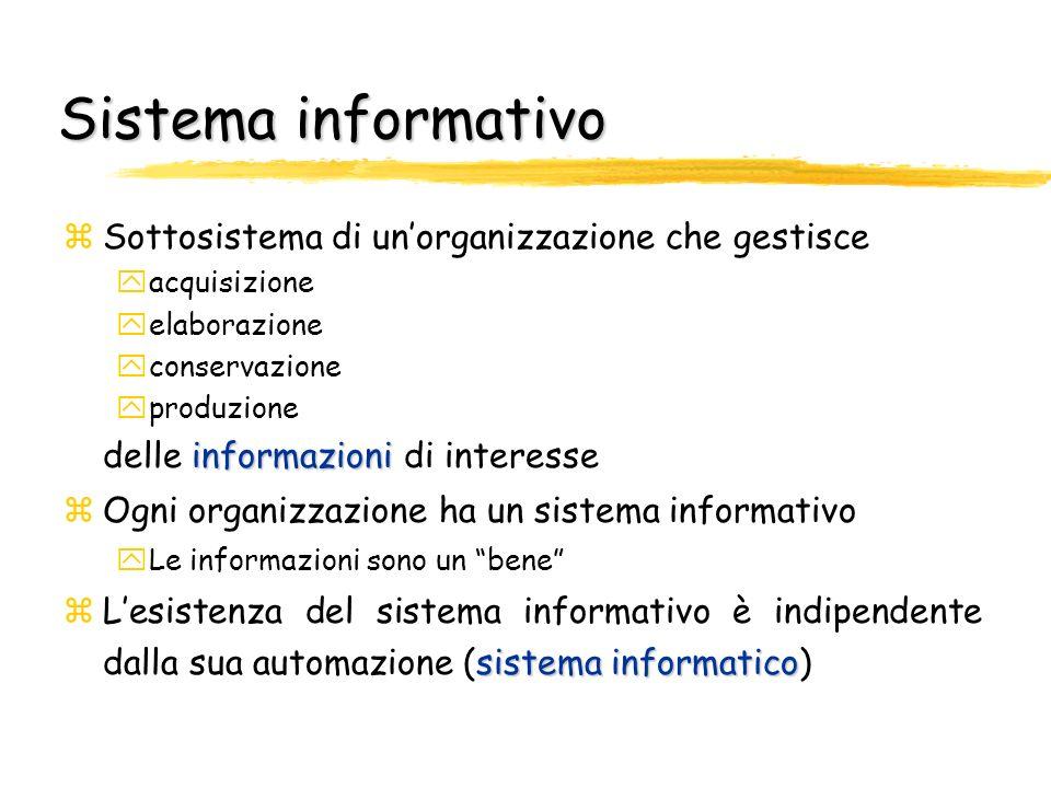 Sistema informativo Sottosistema di un'organizzazione che gestisce