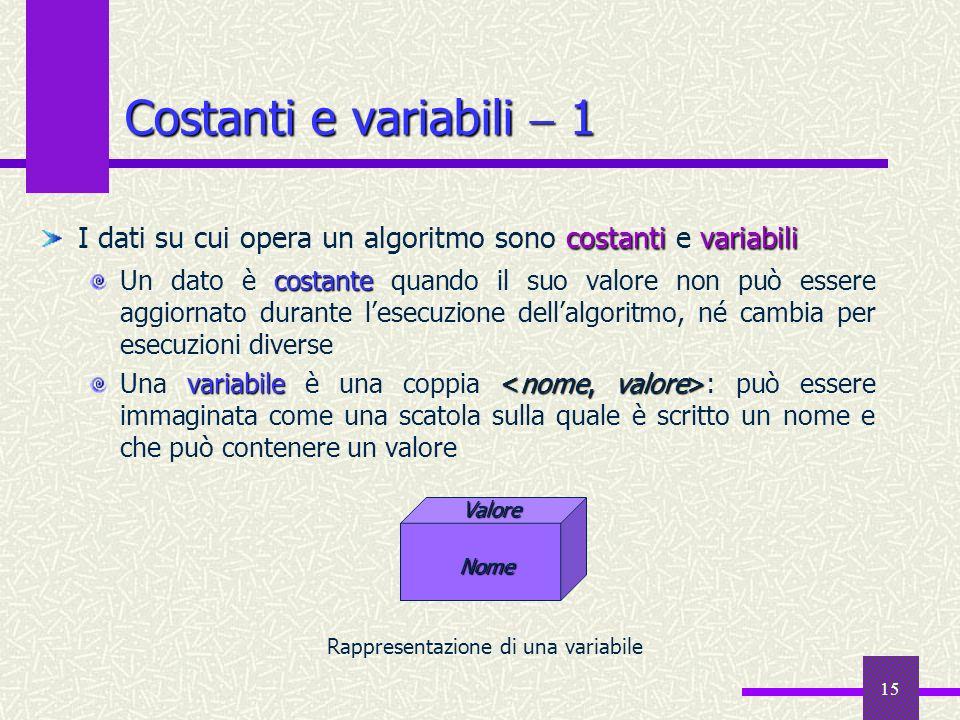 Costanti e variabili  1I dati su cui opera un algoritmo sono costanti e variabili.