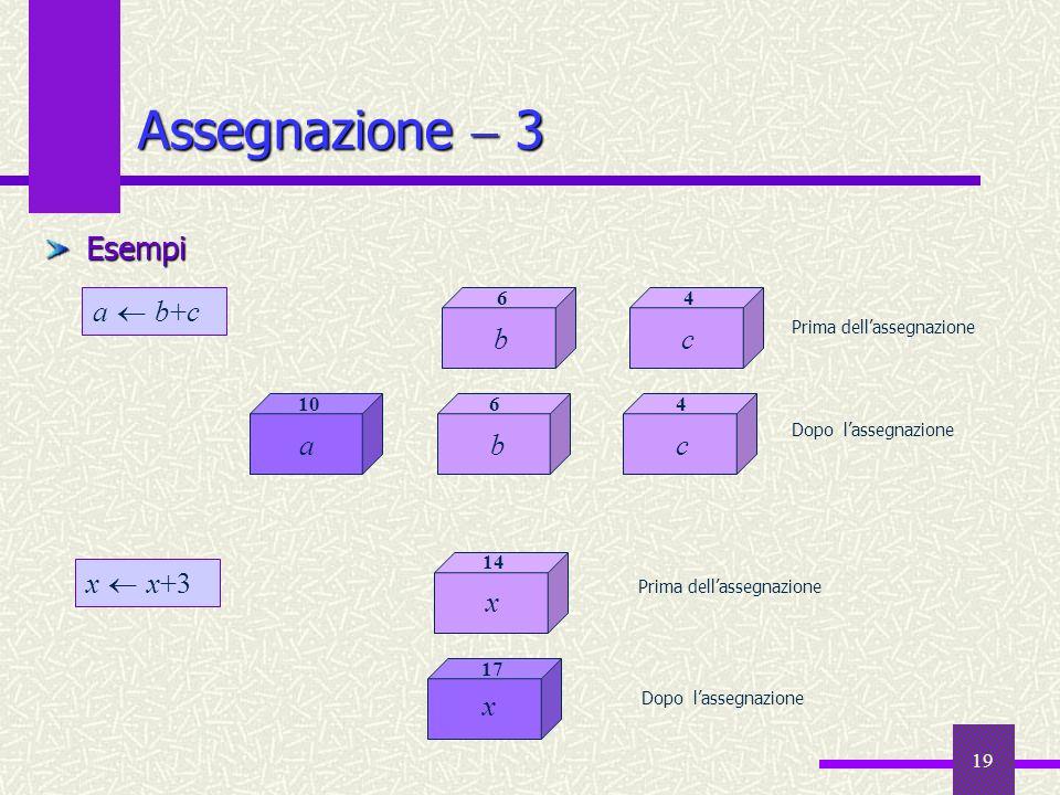 Assegnazione  3 Esempi a  b+c b c c a b x  x+3 x x 6 4 4 10 6 14 17