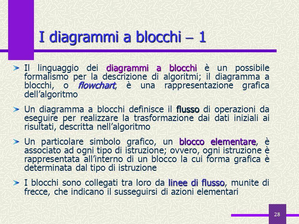 I diagrammi a blocchi  1