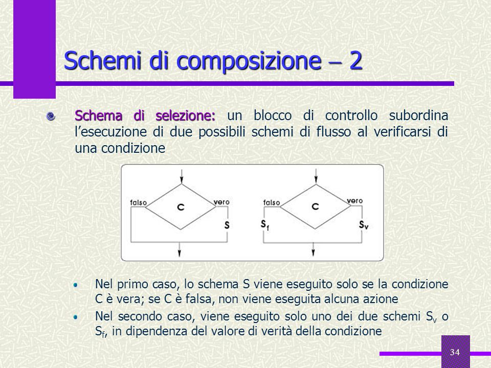 Schemi di composizione  2