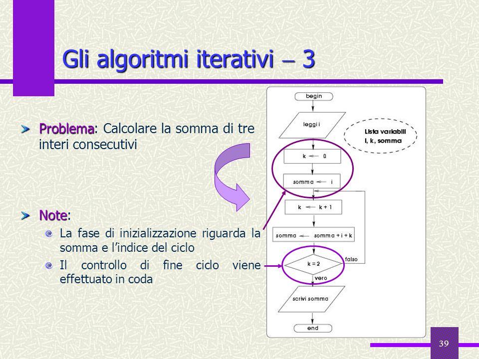 Gli algoritmi iterativi  3
