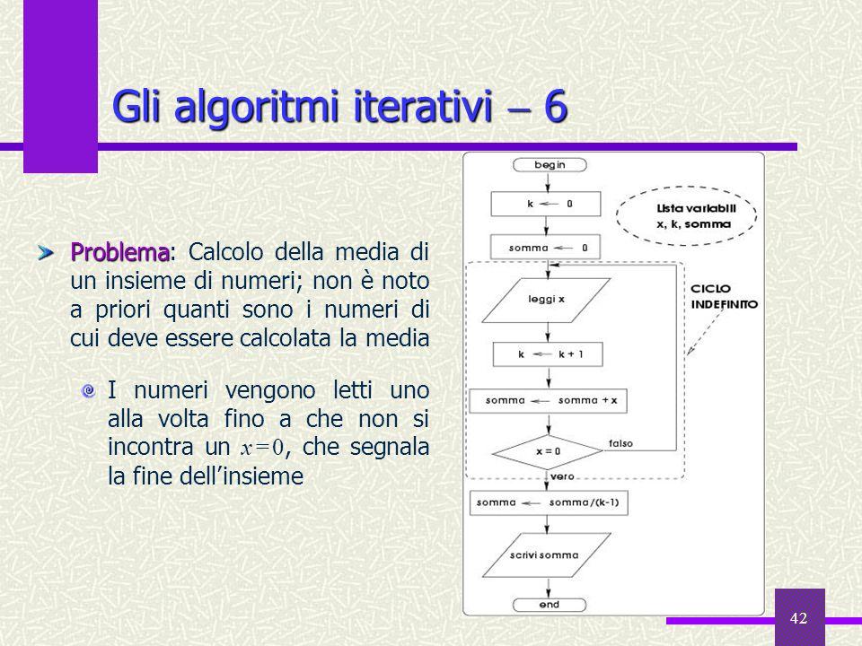 Gli algoritmi iterativi  6