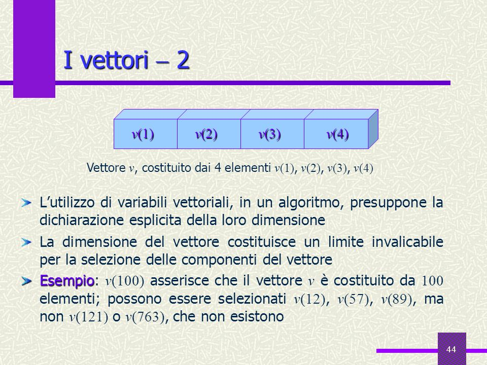 I vettori  2v(1) v(2) v(3) v(4) Vettore v, costituito dai 4 elementi v(1), v(2), v(3), v(4)