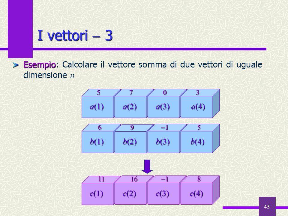 I vettori  3Esempio: Calcolare il vettore somma di due vettori di uguale dimensione n. a(4) a(1) a(2)