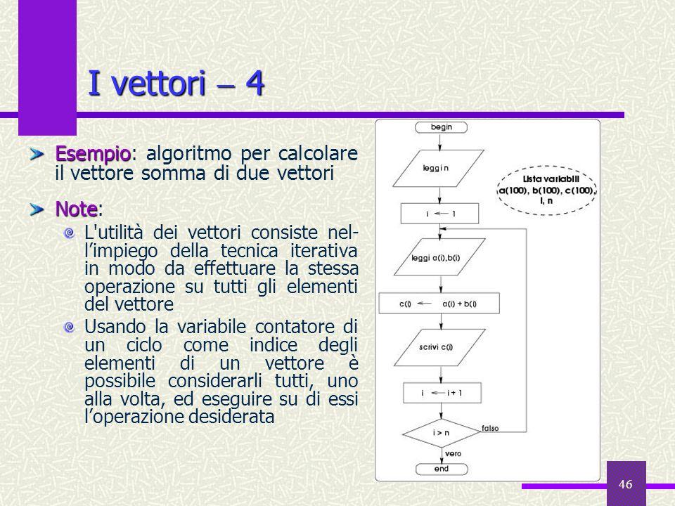I vettori  4Esempio: algoritmo per calcolare il vettore somma di due vettori. Note: