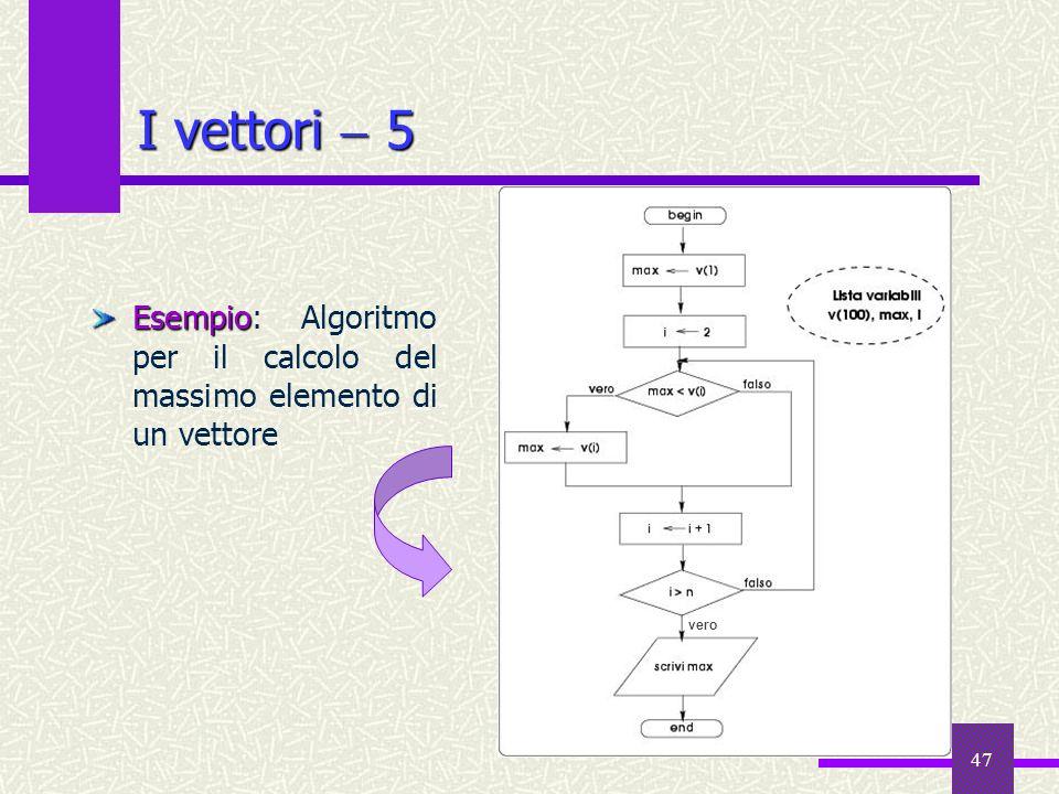 I vettori  5 Esempio: Algoritmo per il calcolo del massimo elemento di un vettore vero