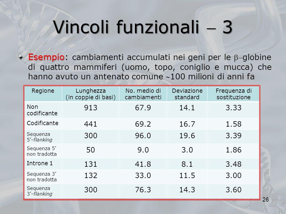 Vincoli funzionali  3
