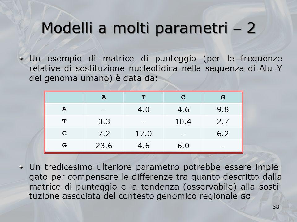 Modelli a molti parametri  2