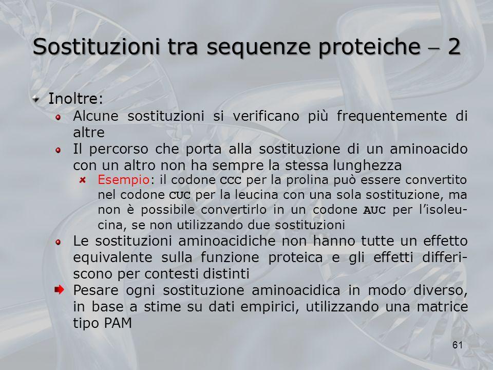 Sostituzioni tra sequenze proteiche  2