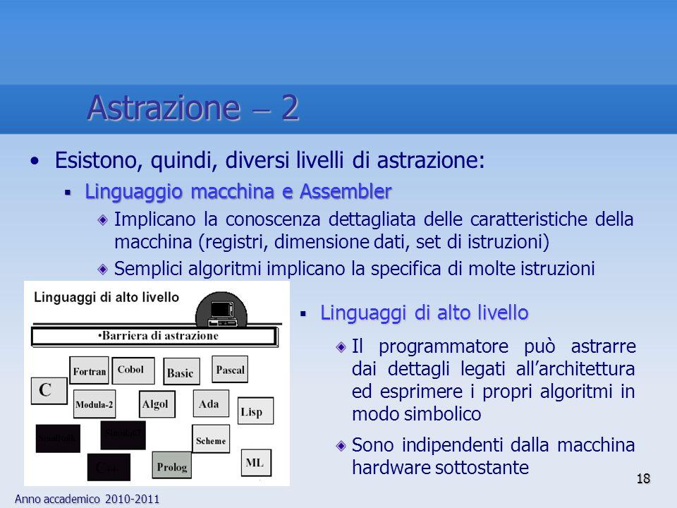 Astrazione  2 Esistono, quindi, diversi livelli di astrazione: