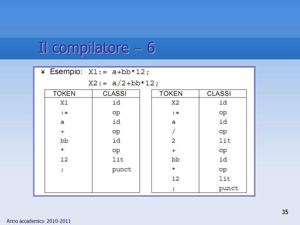Il compilatore  6