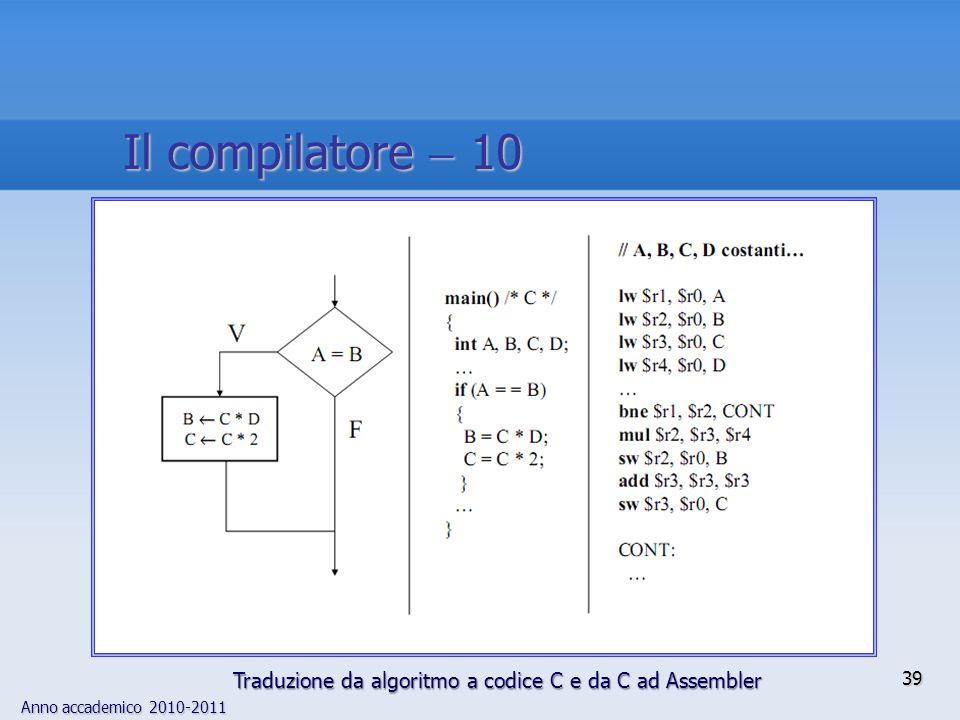 Il compilatore  10 Traduzione da algoritmo a codice C e da C ad Assembler