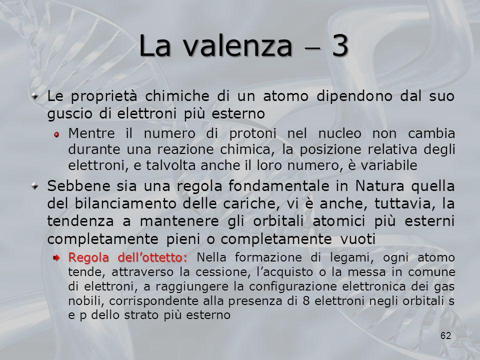 La valenza  3 Le proprietà chimiche di un atomo dipendono dal suo guscio di elettroni più esterno.