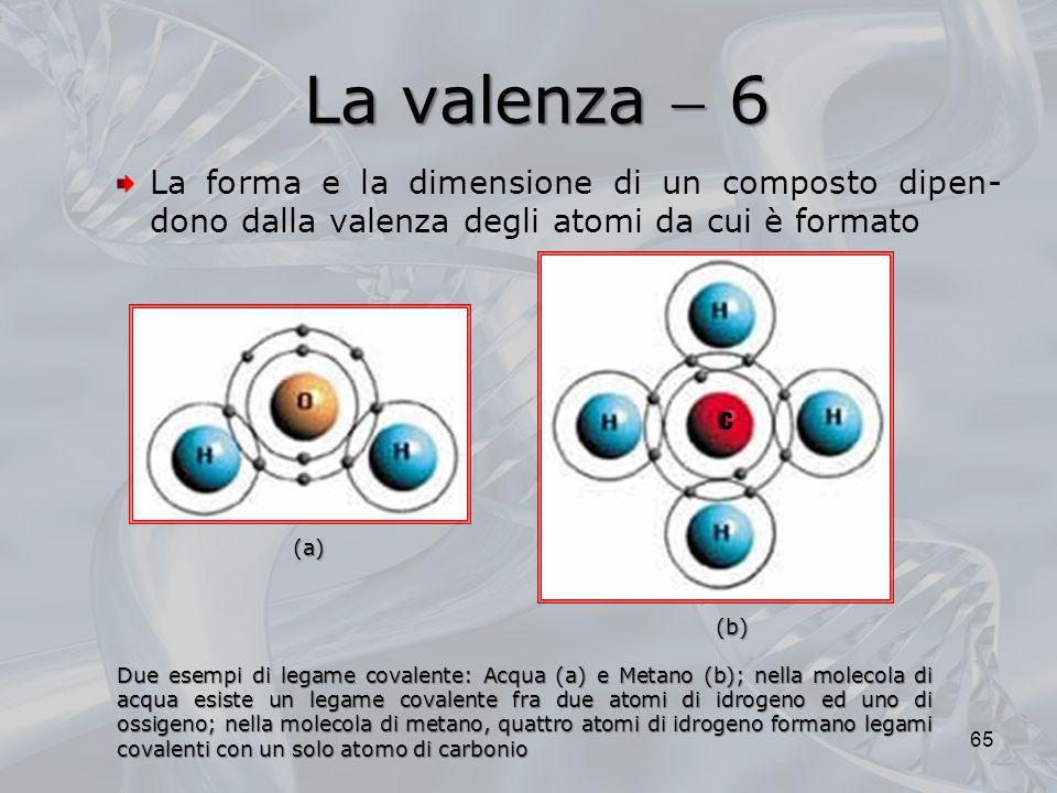 La valenza  6La forma e la dimensione di un composto dipen-dono dalla valenza degli atomi da cui è formato.