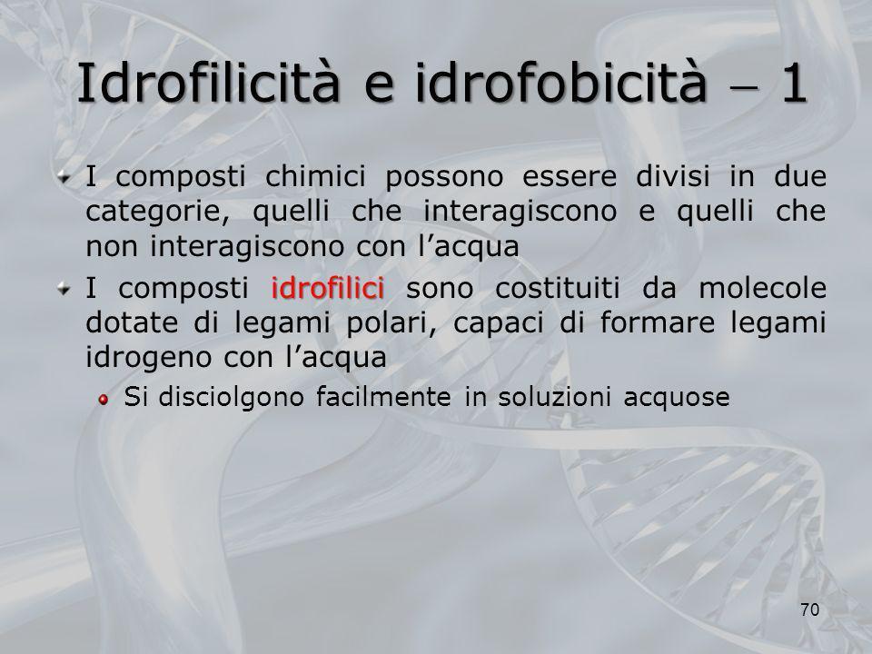 Idrofilicità e idrofobicità  1