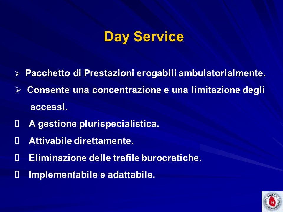 Day Service Consente una concentrazione e una limitazione degli