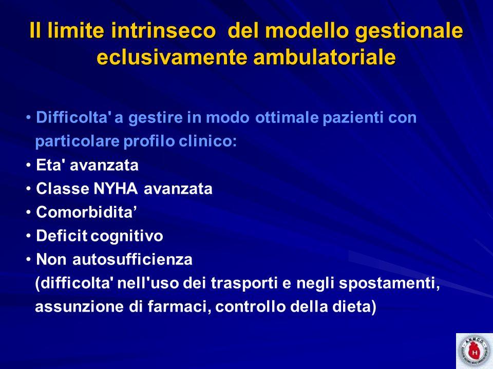 Il limite intrinseco del modello gestionale eclusivamente ambulatoriale