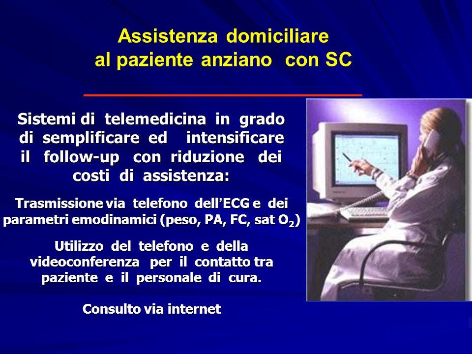 Assistenza domiciliare al paziente anziano con SC