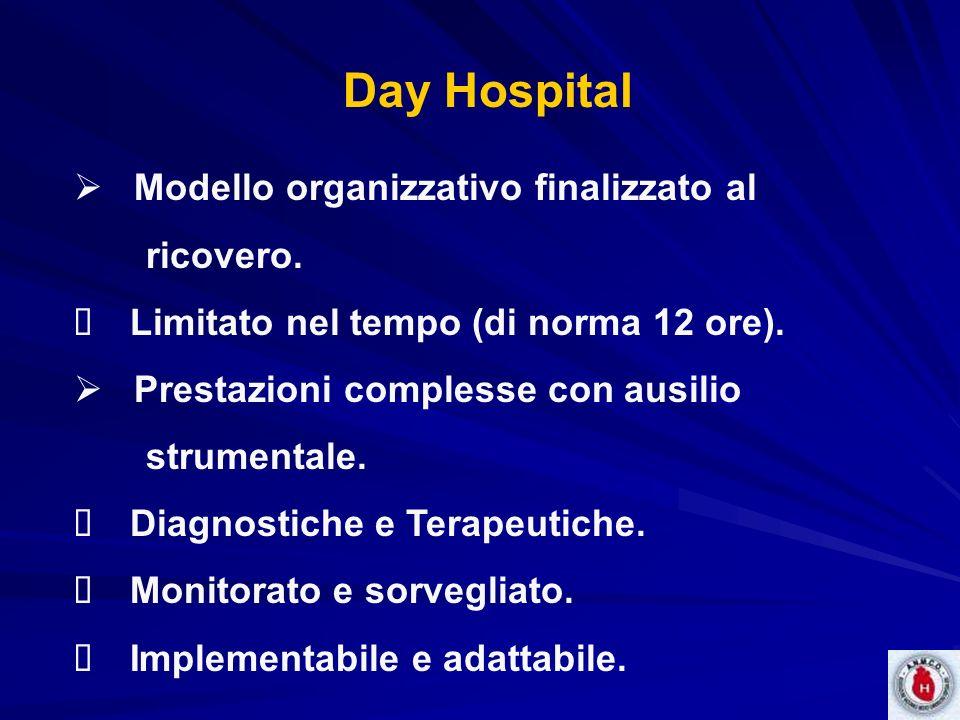 Day Hospital Modello organizzativo finalizzato al ricovero.