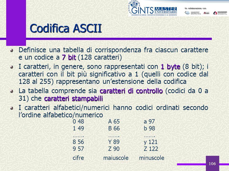 Codifica ASCII Definisce una tabella di corrispondenza fra ciascun carattere e un codice a 7 bit (128 caratteri)